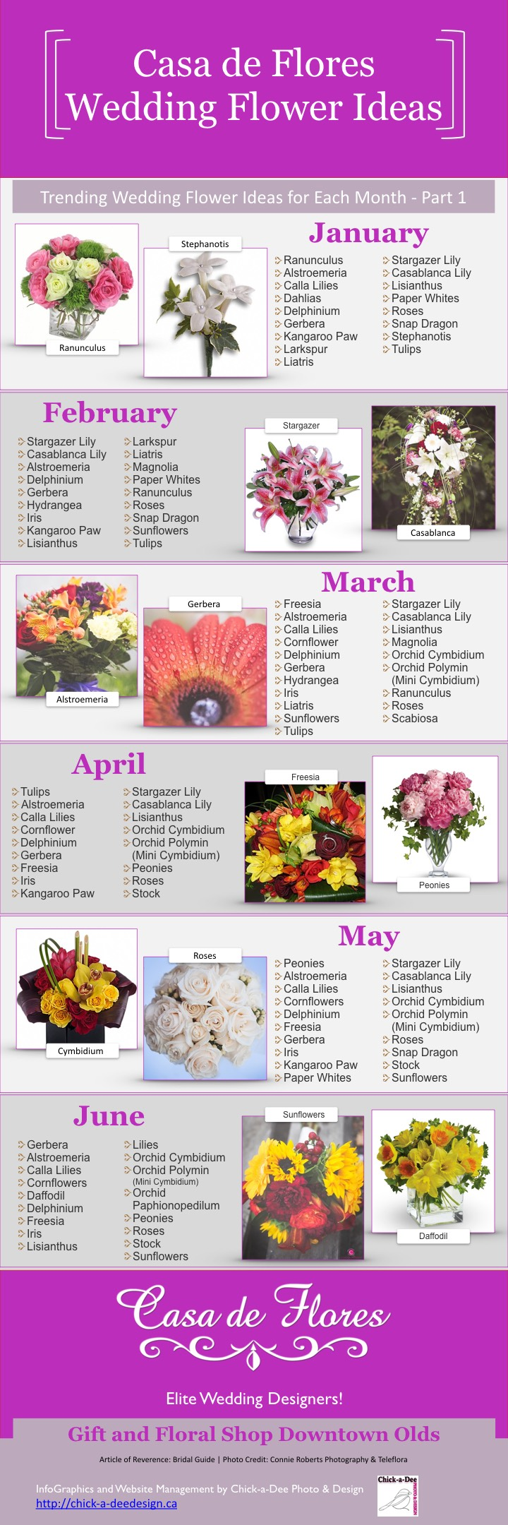 Flowers in season for each month